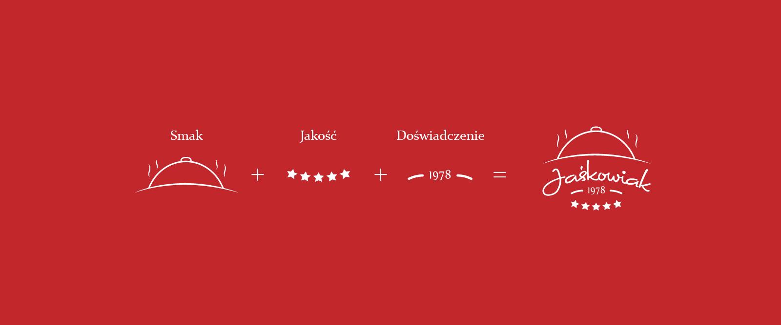 2prezentacja-profesjonalnego-logo-catering-jaskowiak
